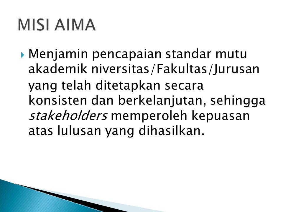 MISI AIMA Menjamin pencapaian standar mutu akademik niversitas/Fakultas/Jurusan.