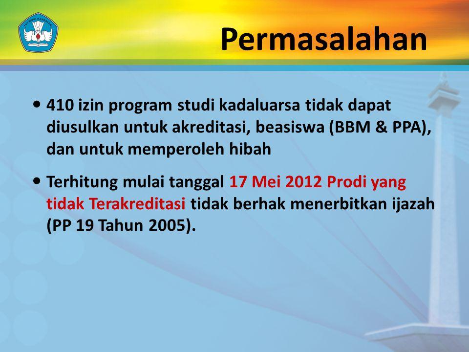 Permasalahan 410 izin program studi kadaluarsa tidak dapat diusulkan untuk akreditasi, beasiswa (BBM & PPA), dan untuk memperoleh hibah.