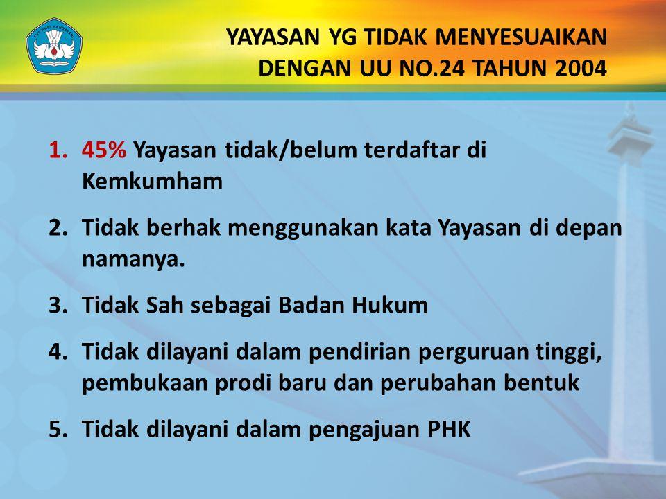 YAYASAN YG TIDAK MENYESUAIKAN DENGAN UU NO.24 TAHUN 2004