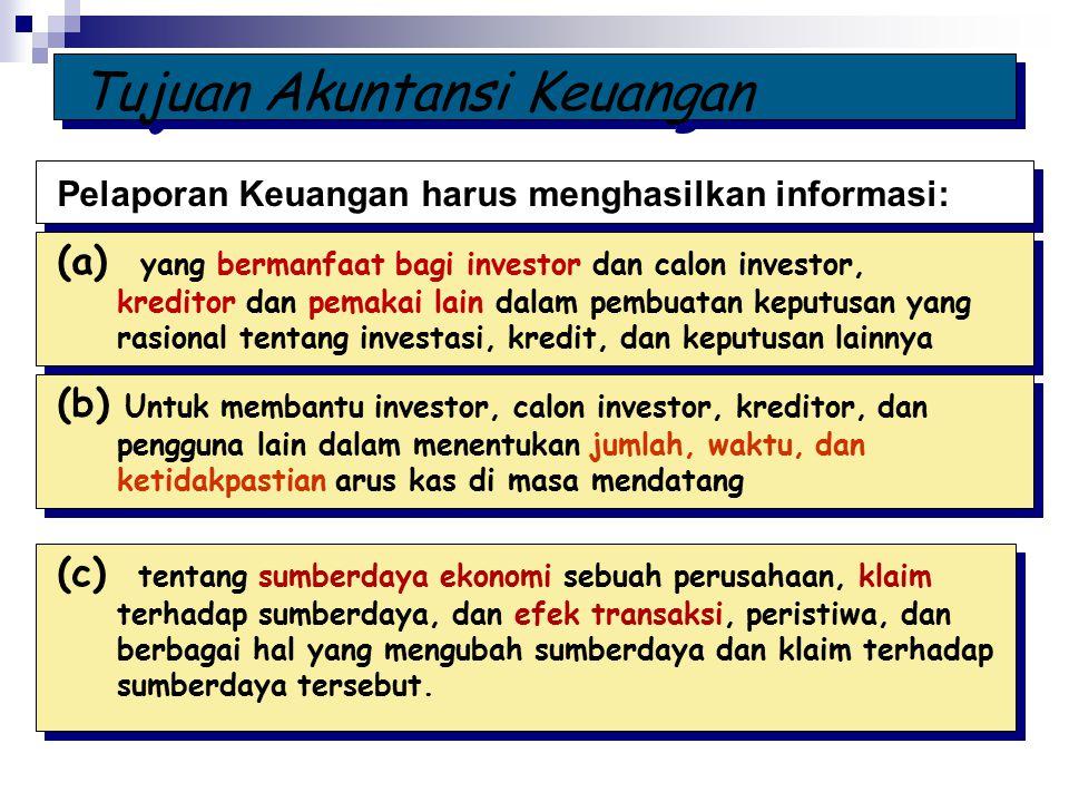Tujuan Akuntansi Keuangan