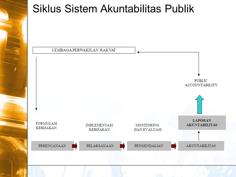 Siklus Sistem Akuntabilitas Publik