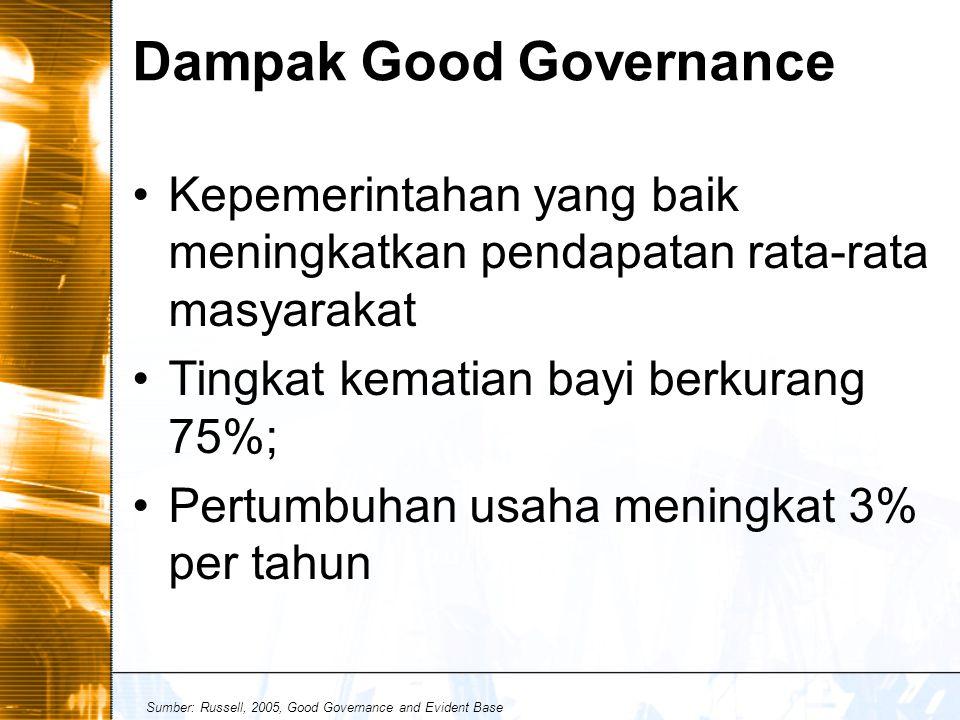 Dampak Good Governance