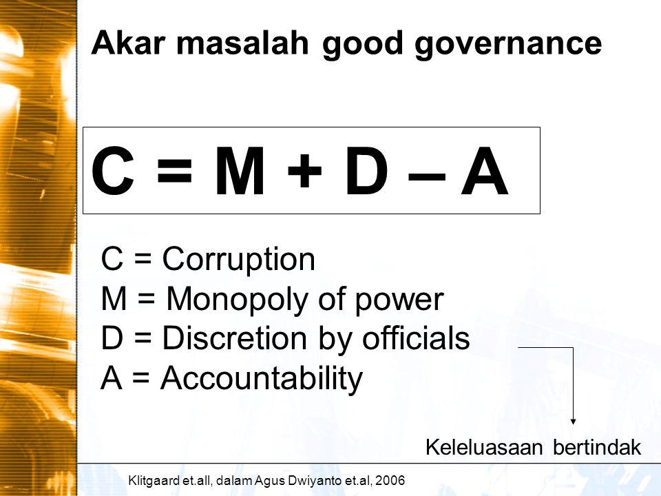 Akar masalah good governance