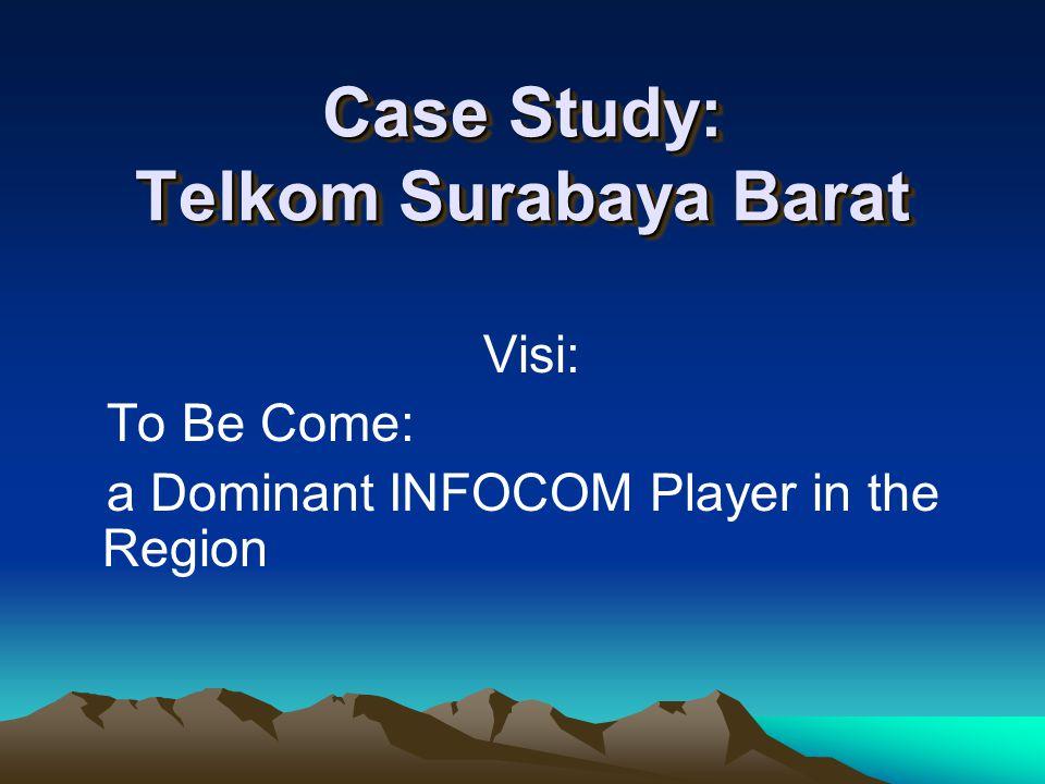 Case Study: Telkom Surabaya Barat