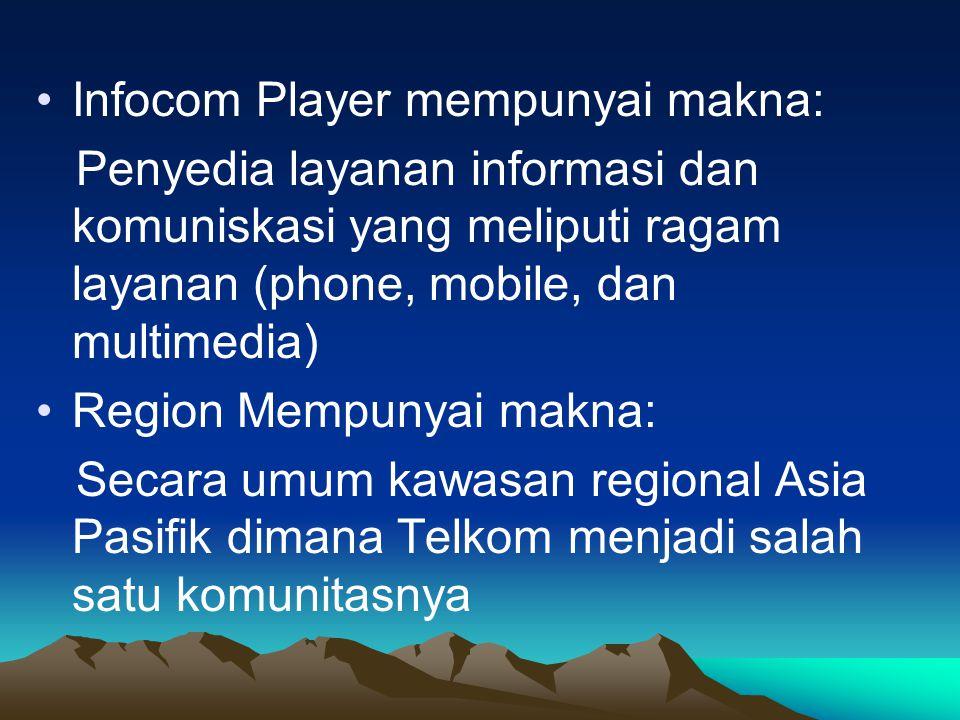 Infocom Player mempunyai makna: