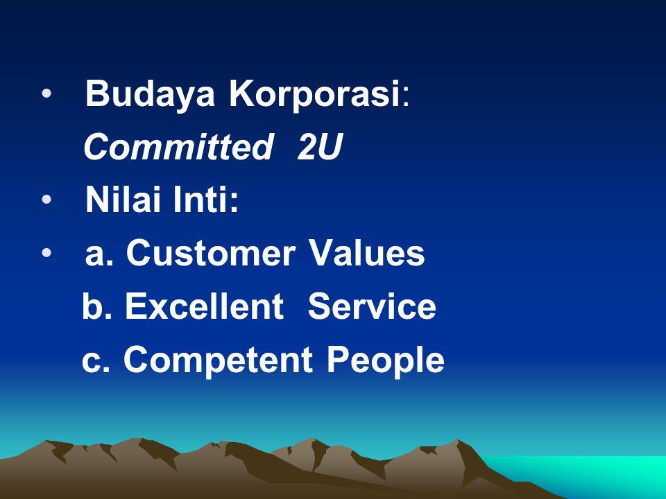 Budaya Korporasi: Committed 2U. Nilai Inti: a.