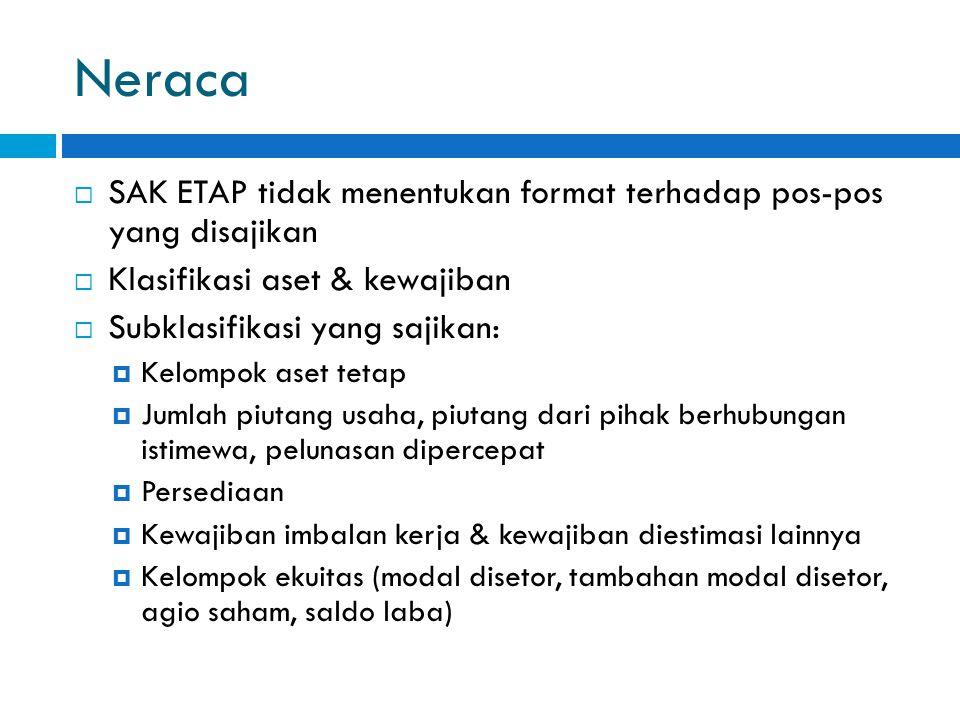 Neraca SAK ETAP tidak menentukan format terhadap pos-pos yang disajikan. Klasifikasi aset & kewajiban.