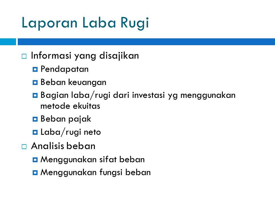 Laporan Laba Rugi Informasi yang disajikan Analisis beban Pendapatan