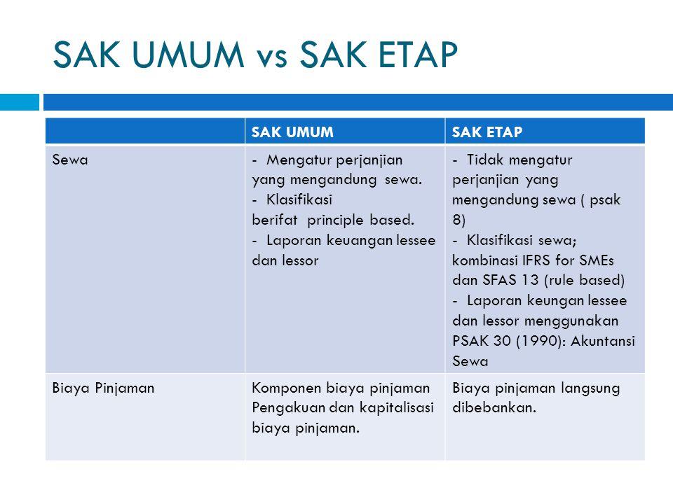 SAK UMUM vs SAK ETAP SAK UMUM SAK ETAP Sewa