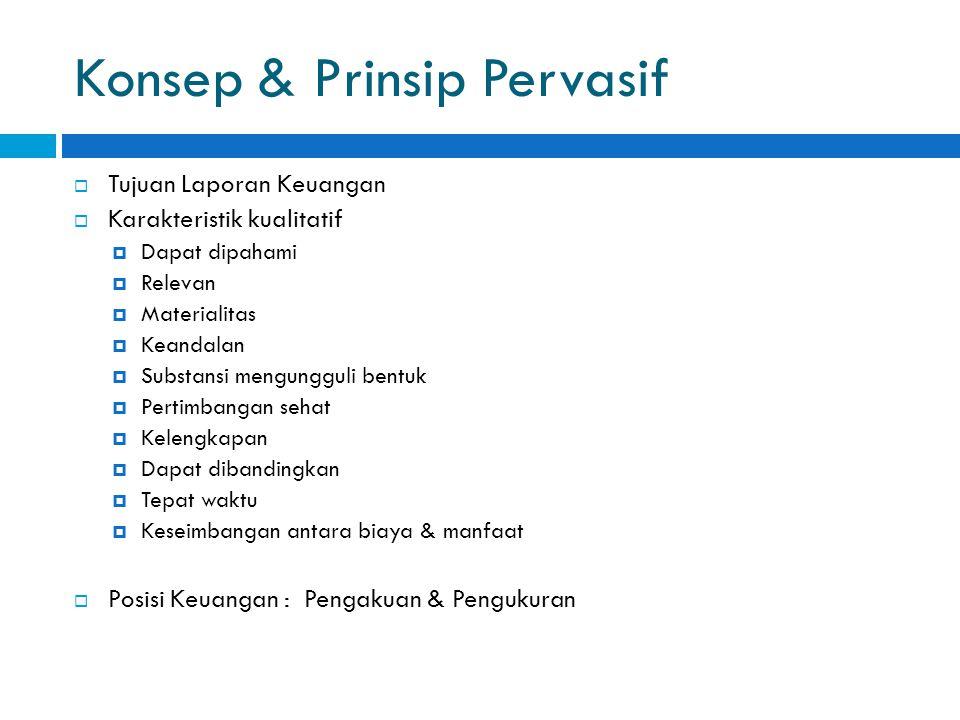 Konsep & Prinsip Pervasif
