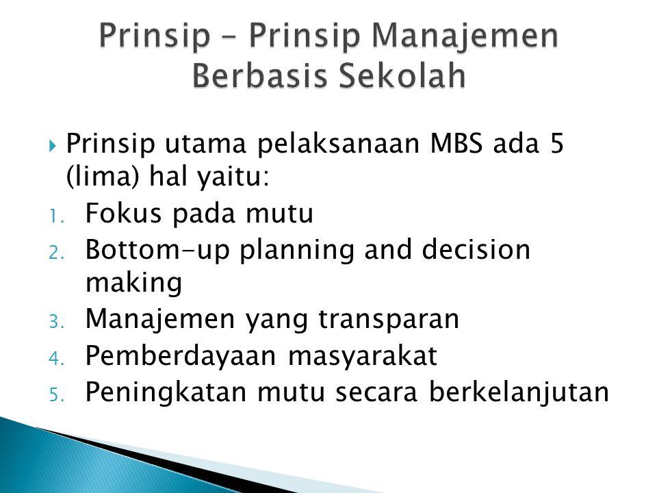Prinsip – Prinsip Manajemen Berbasis Sekolah