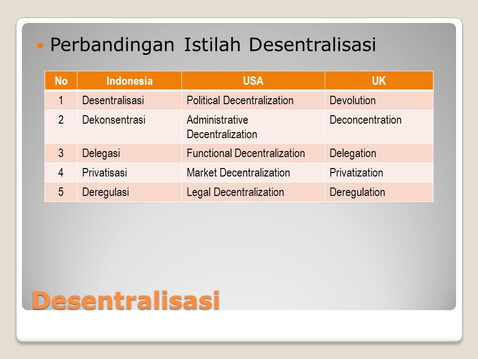 Desentralisasi Perbandingan Istilah Desentralisasi No Indonesia USA UK