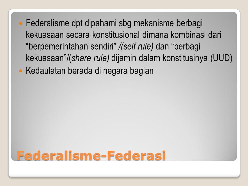 Federalisme-Federasi