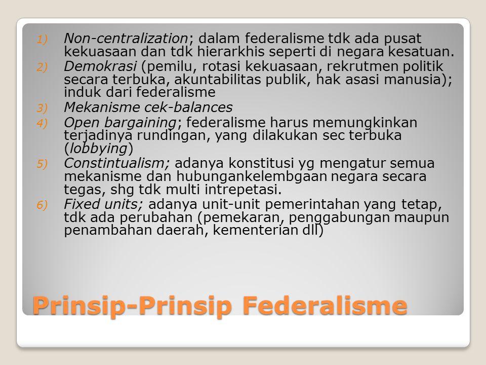 Prinsip-Prinsip Federalisme