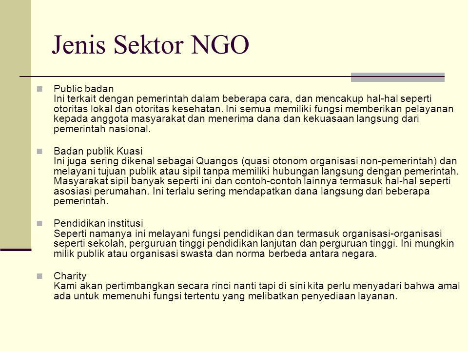 Jenis Sektor NGO