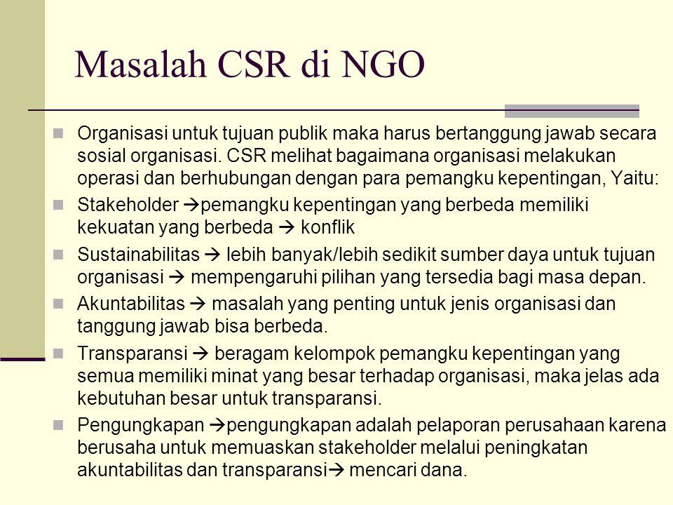 Masalah CSR di NGO