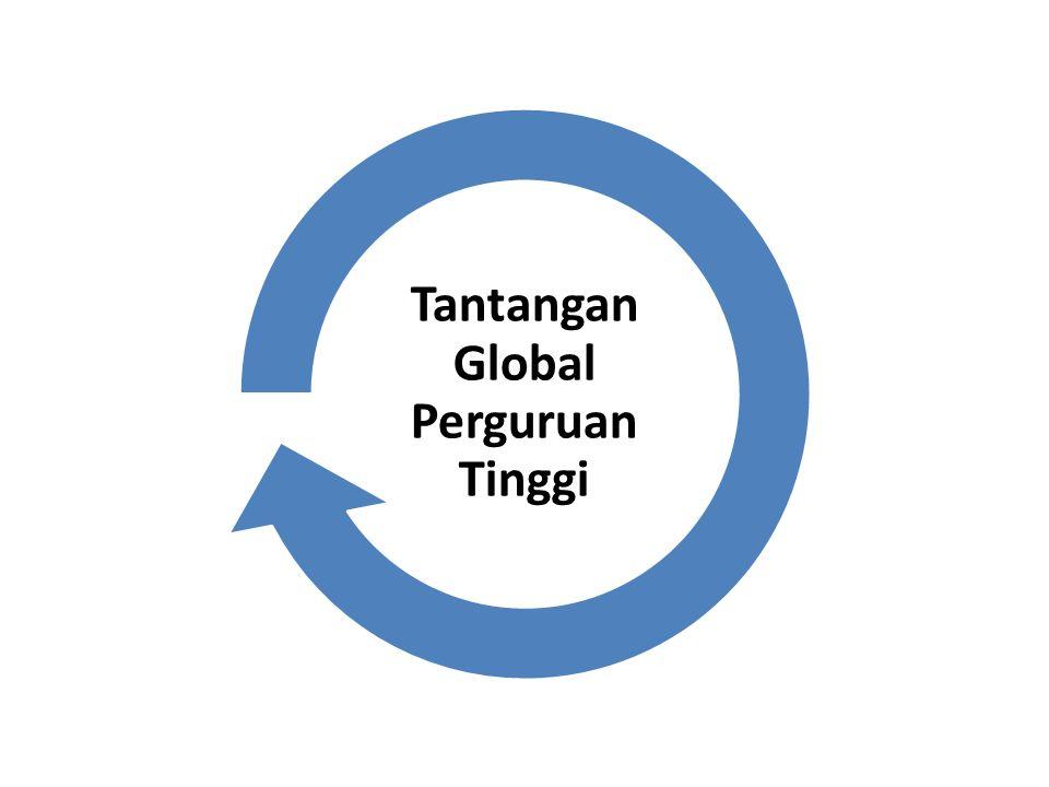 Tantangan Global Perguruan Tinggi