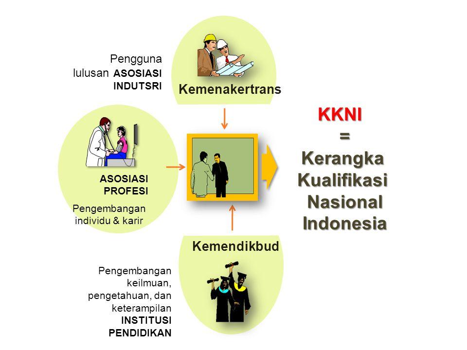 Pengembangan individu & karir