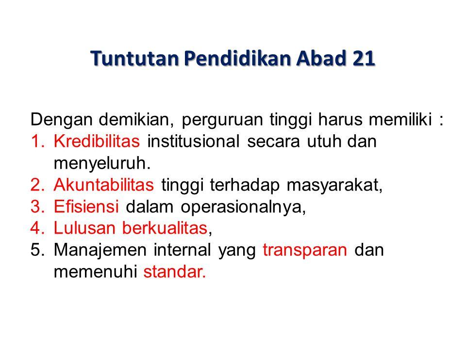Tuntutan Pendidikan Abad 21