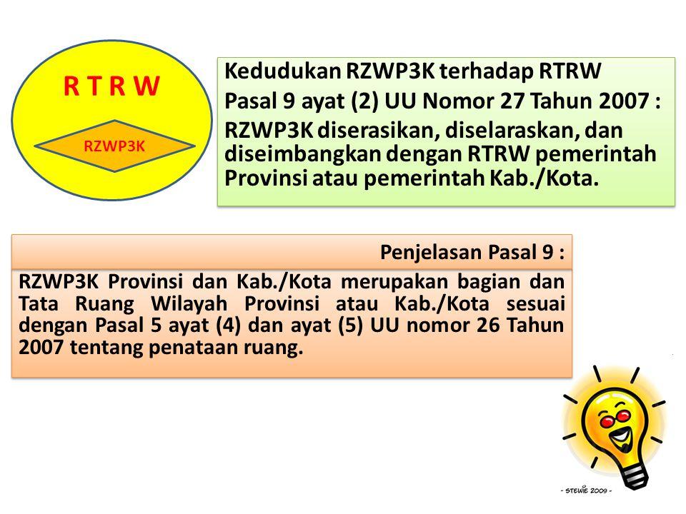 R T R W Kedudukan RZWP3K terhadap RTRW