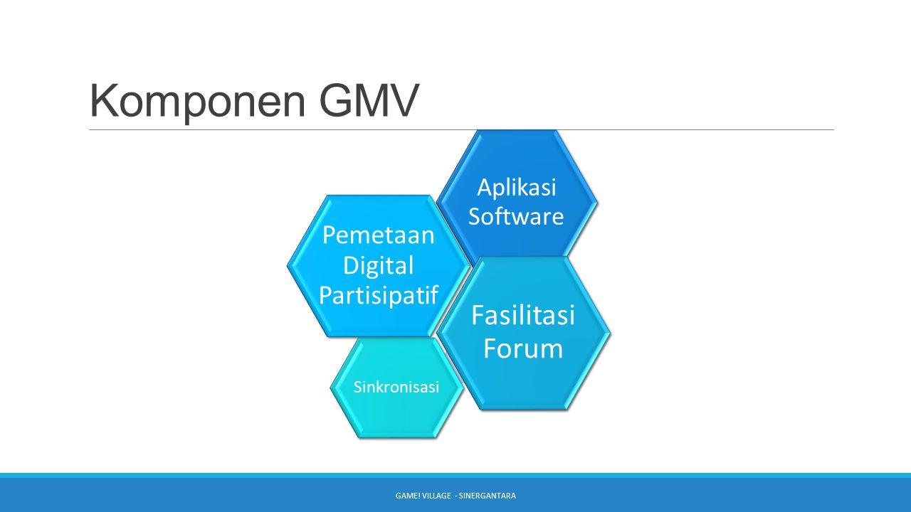Komponen GMV Fasilitasi Forum Aplikasi Software