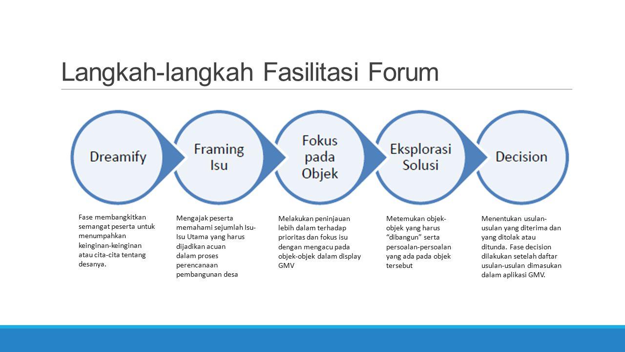 Langkah-langkah Fasilitasi Forum