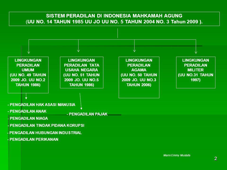 SISTEM PERADILAN DI INDONESIA MAHKAMAH AGUNG