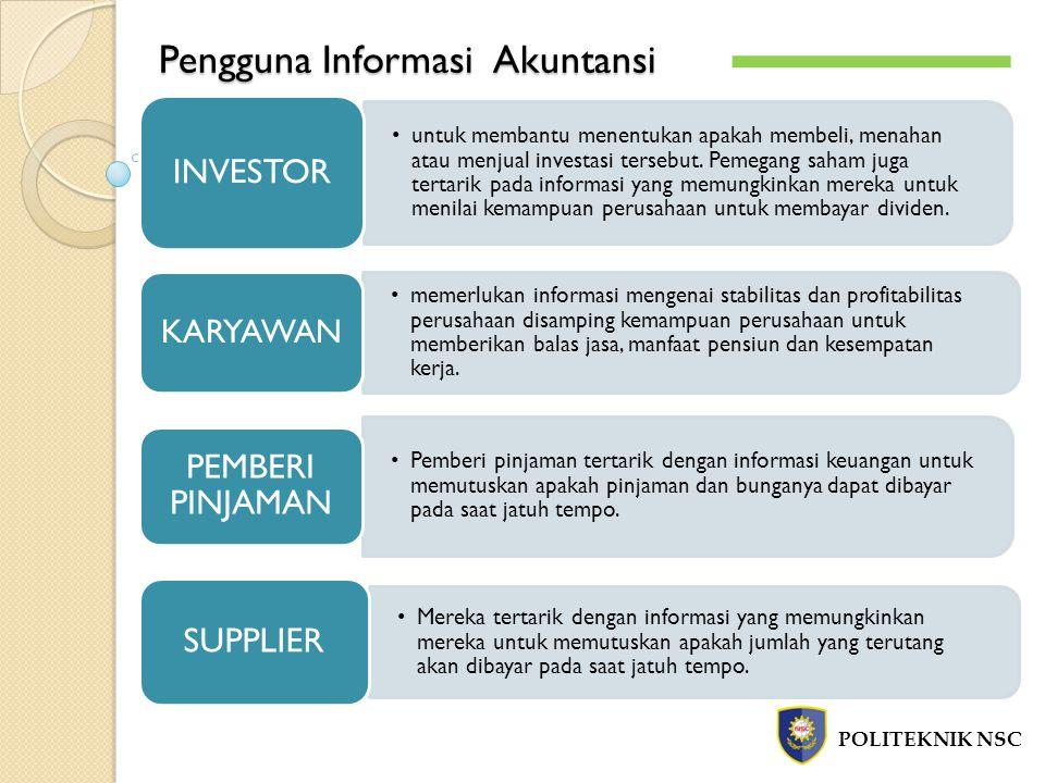 Pengguna Informasi Akuntansi