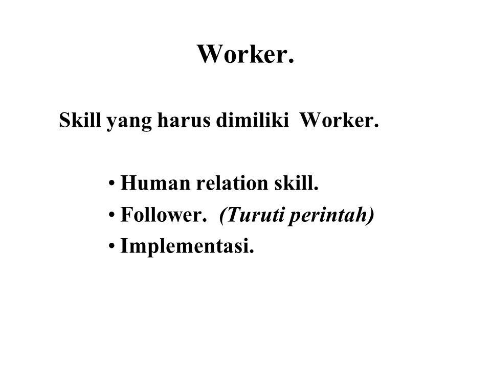 Worker. Skill yang harus dimiliki Worker. Human relation skill.