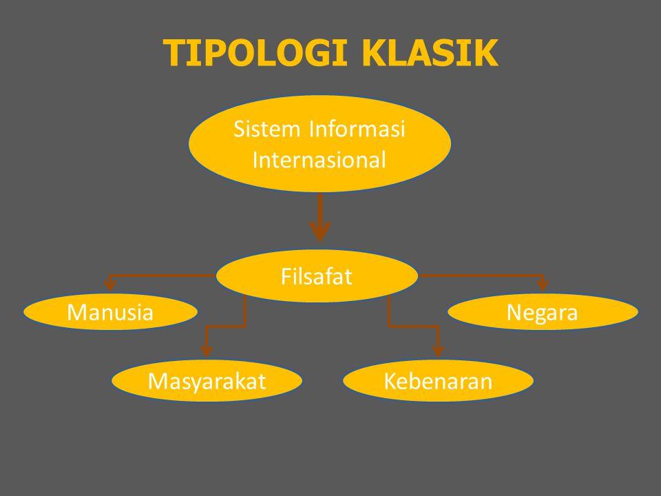 Sistem Informasi Internasional
