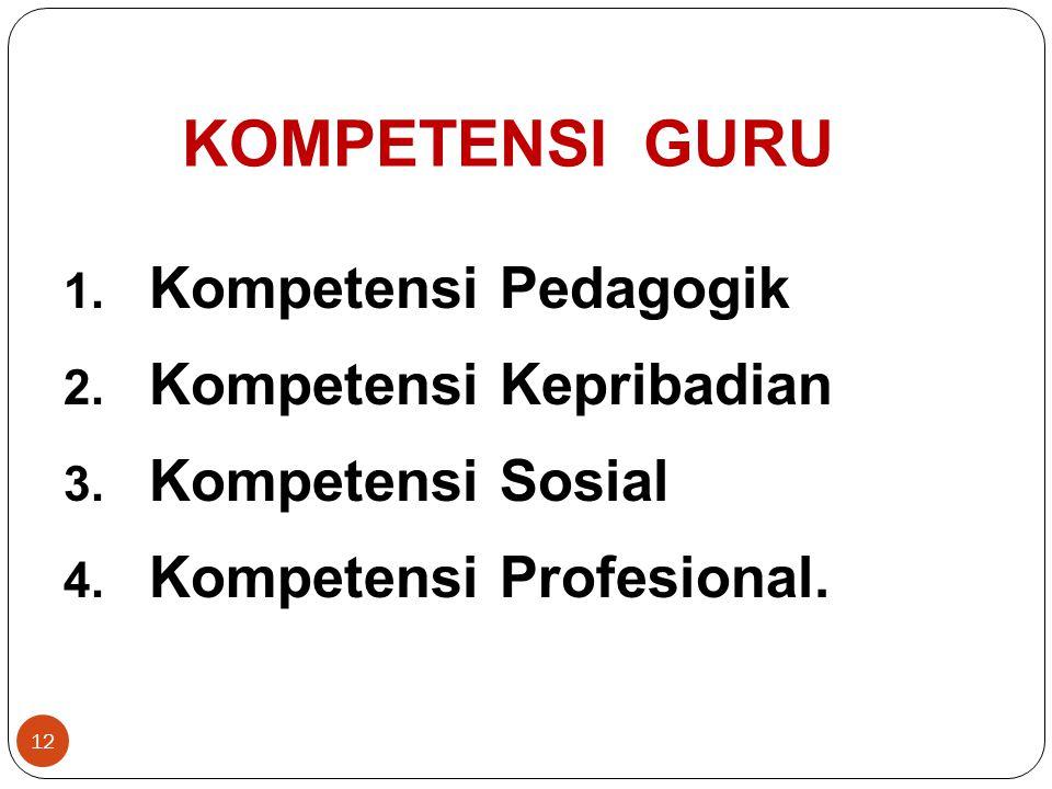 KOMPETENSI GURU Kompetensi Pedagogik Kompetensi Kepribadian