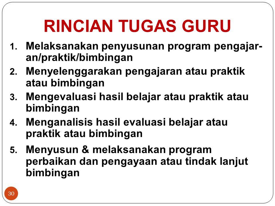 RINCIAN TUGAS GURU Melaksanakan penyusunan program pengajar- an/praktik/bimbingan. Menyelenggarakan pengajaran atau praktik atau bimbingan.