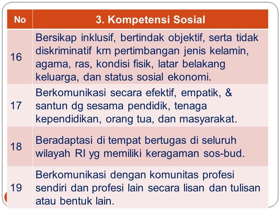No 3. Kompetensi Sosial. 16.
