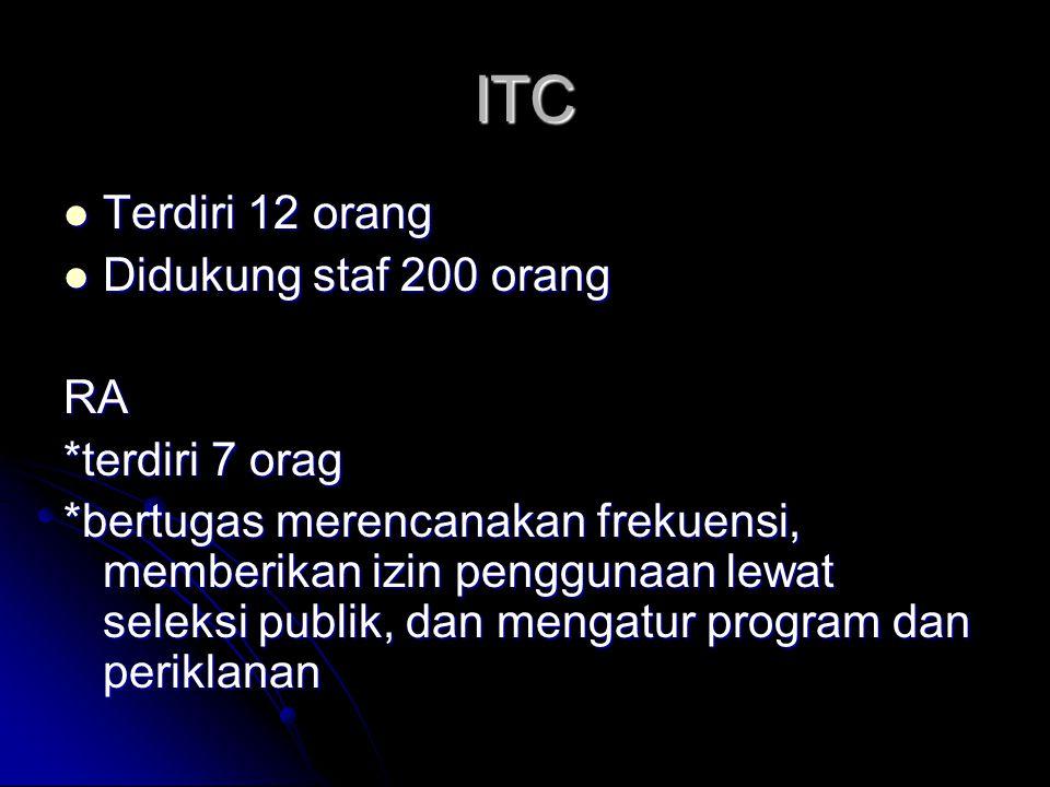 ITC Terdiri 12 orang Didukung staf 200 orang RA *terdiri 7 orag