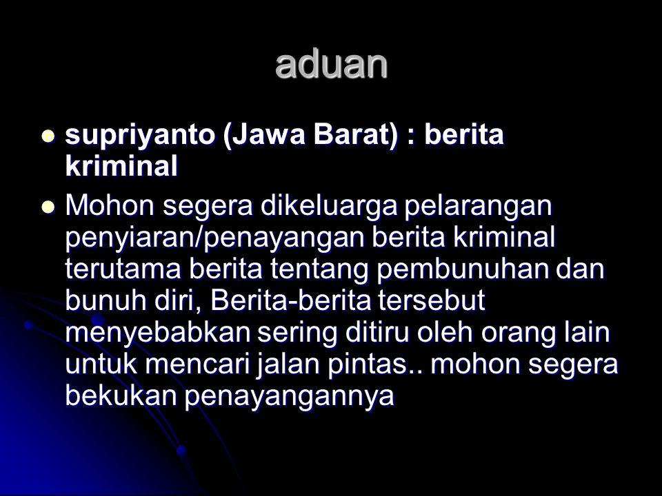 aduan supriyanto (Jawa Barat) : berita kriminal