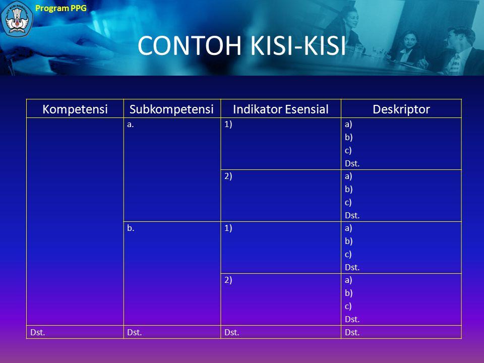 CONTOH KISI-KISI Kompetensi Subkompetensi Indikator Esensial