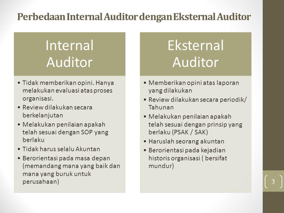 Perbedaan Internal Auditor dengan Eksternal Auditor