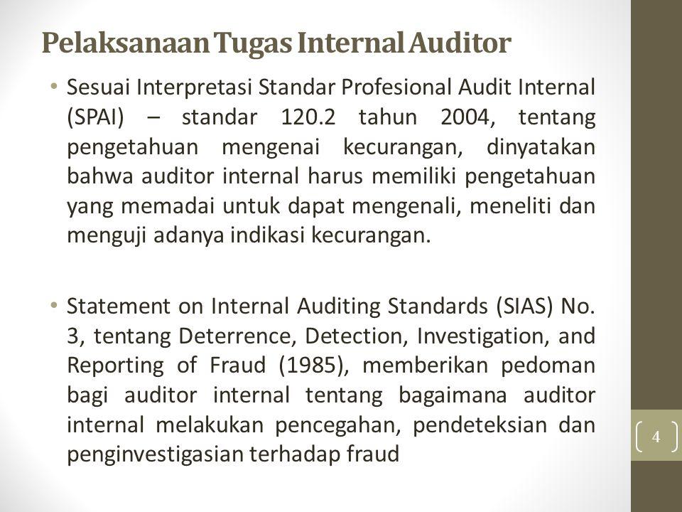 Pelaksanaan Tugas Internal Auditor