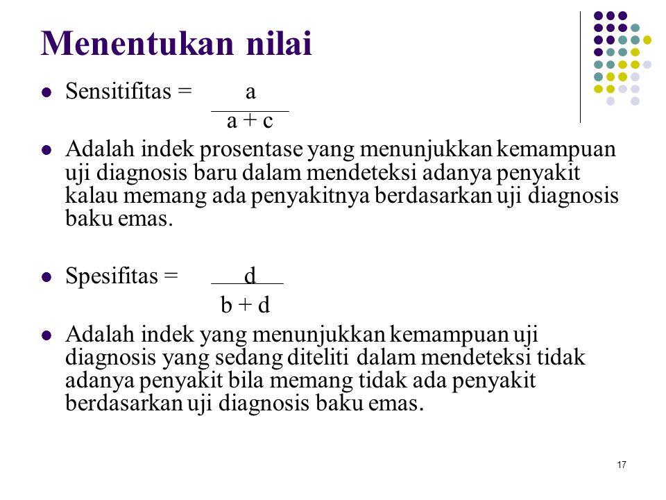 Menentukan nilai Sensitifitas = a a + c