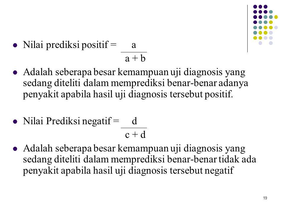 Nilai prediksi positif = a
