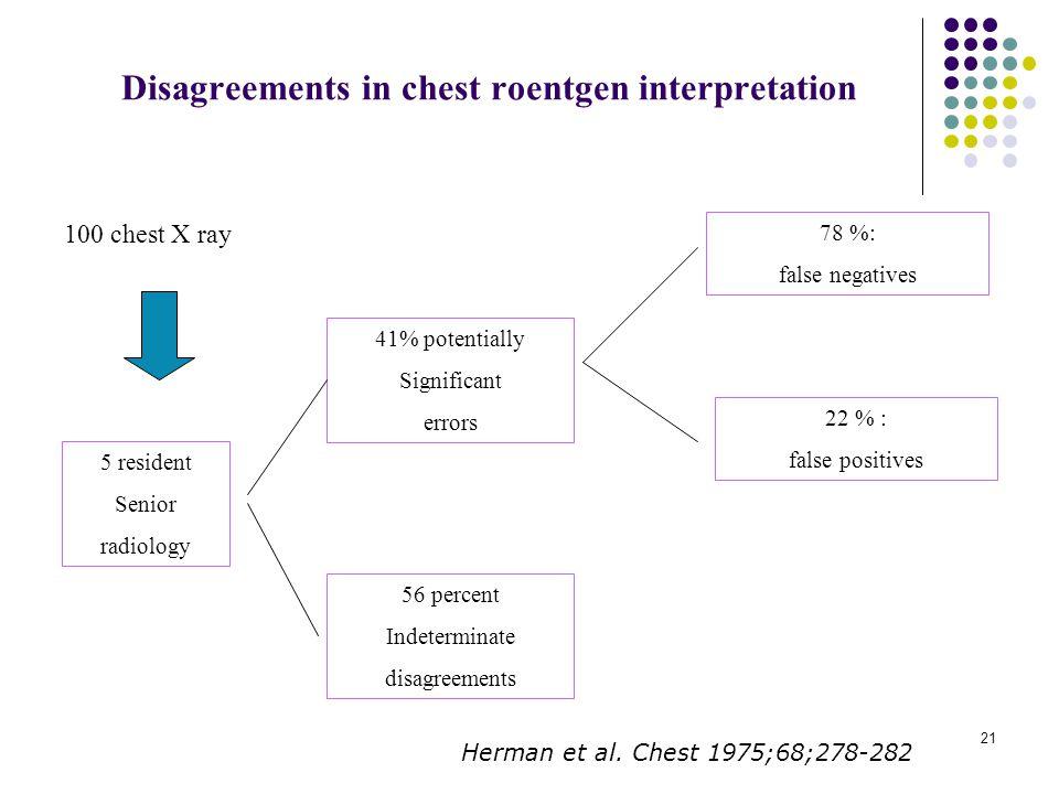 Disagreements in chest roentgen interpretation