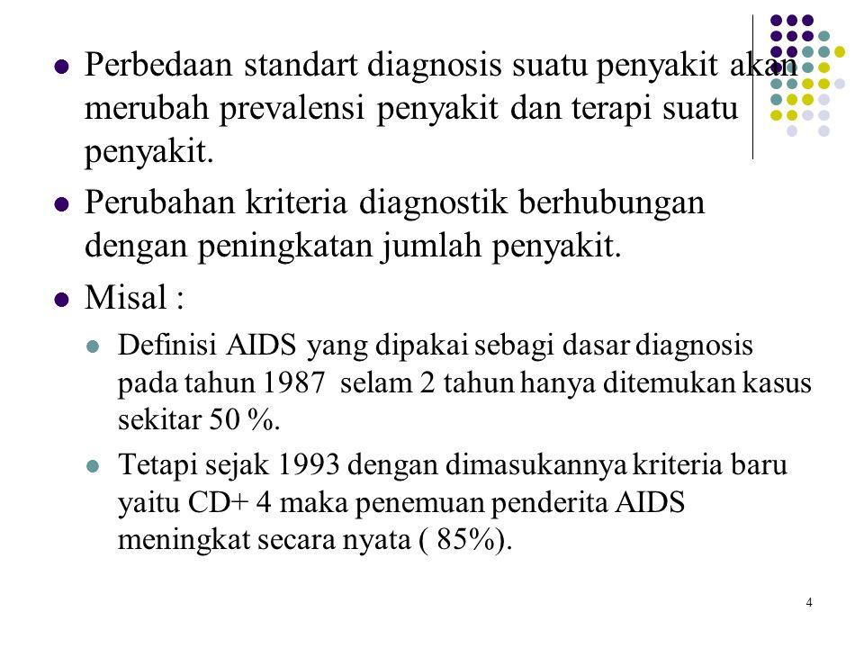 Perbedaan standart diagnosis suatu penyakit akan merubah prevalensi penyakit dan terapi suatu penyakit.