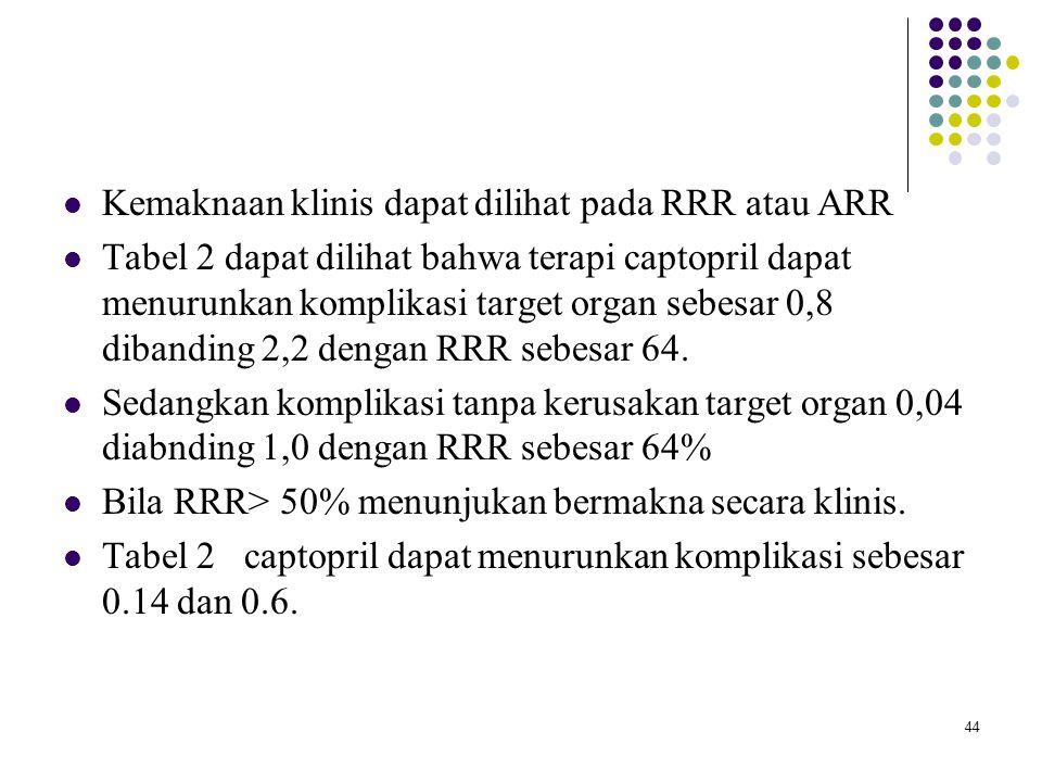 Kemaknaan klinis dapat dilihat pada RRR atau ARR