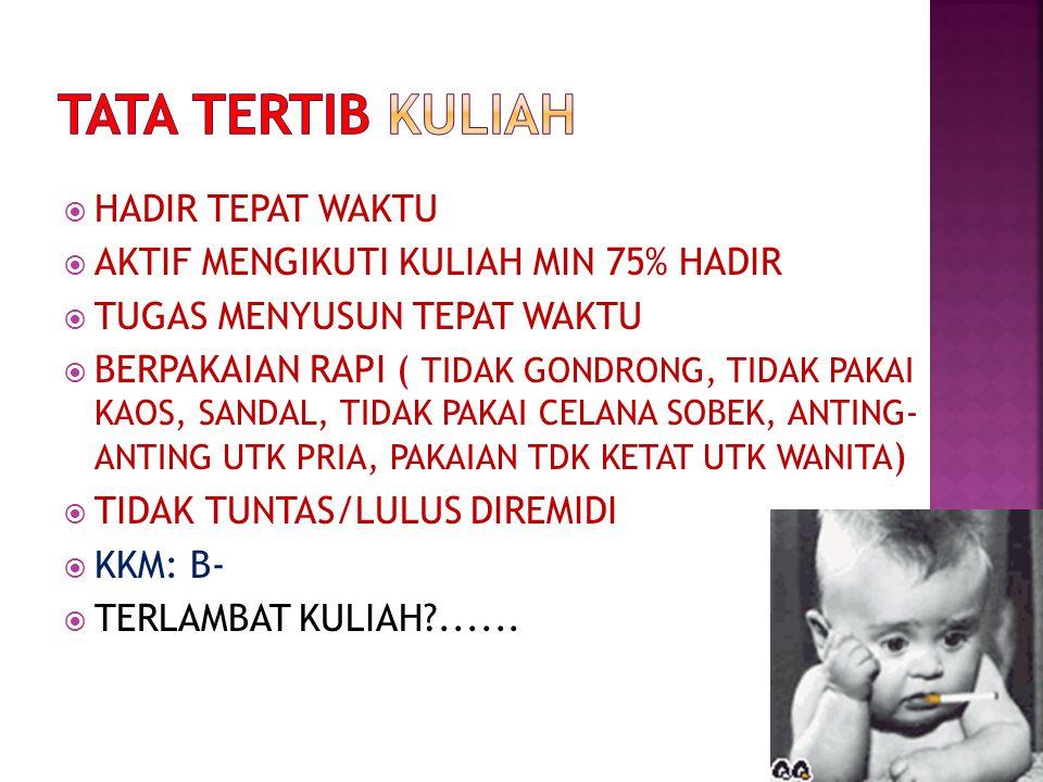 TATA TERTIb KULIAH HADIR TEPAT WAKTU