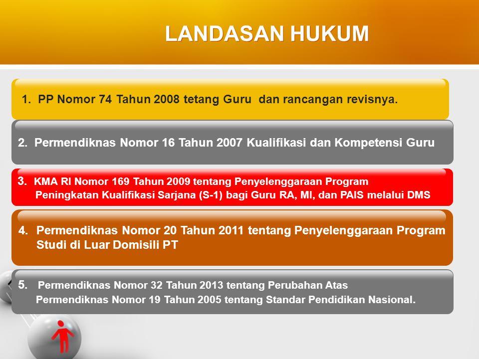 LANDASAN HUKUM 1. PP Nomor 74 Tahun 2008 tetang Guru dan rancangan revisnya. 2. Permendiknas Nomor 16 Tahun 2007 Kualifikasi dan Kompetensi Guru.