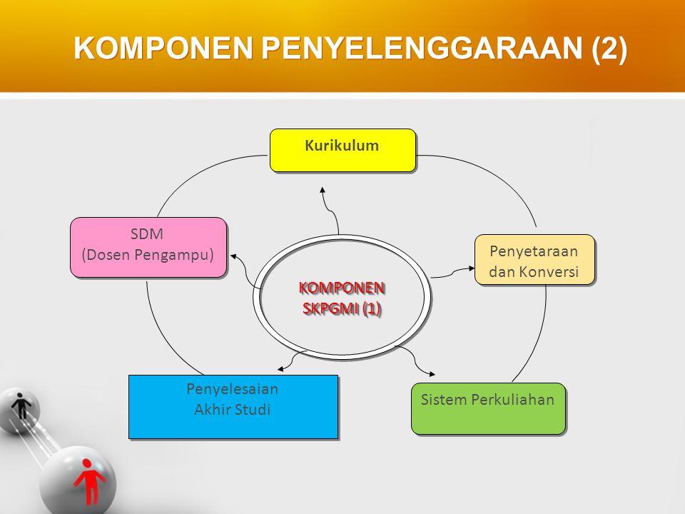 KOMPONEN PENYELENGGARAAN (2)