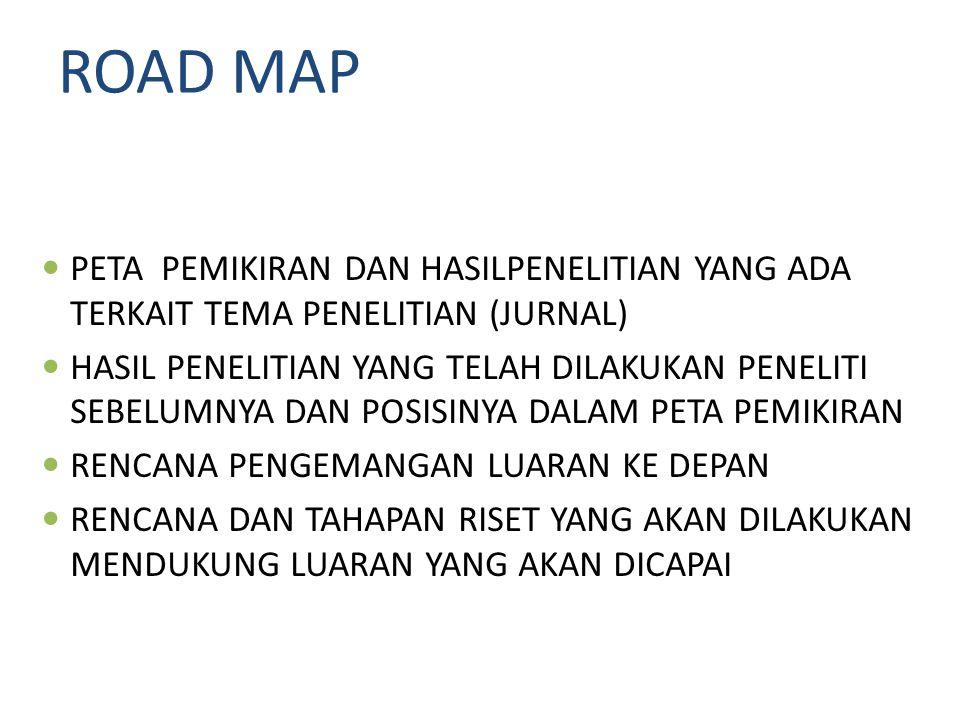 ROAD MAP PETA PEMIKIRAN DAN HASILPENELITIAN YANG ADA TERKAIT TEMA PENELITIAN (JURNAL)