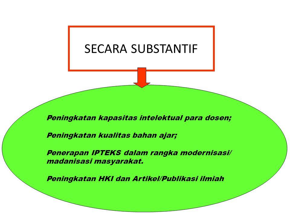 SECARA SUBSTANTIF Peningkatan kapasitas intelektual para dosen;