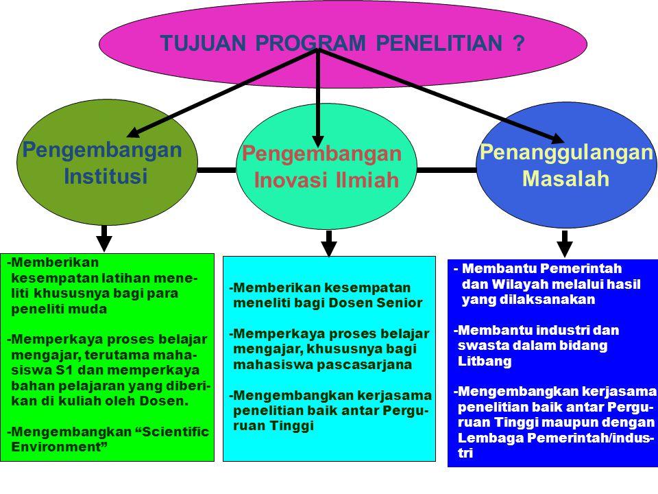 TUJUAN PROGRAM PENELITIAN