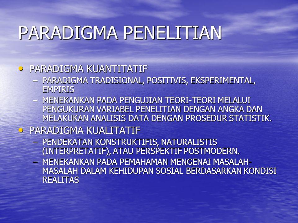 PARADIGMA PENELITIAN PARADIGMA KUANTITATIF PARADIGMA KUALITATIF